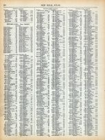 Page 149 - Population of the United States in 1910, World Atlas 1911c from Minnesota State and County Survey Atlas